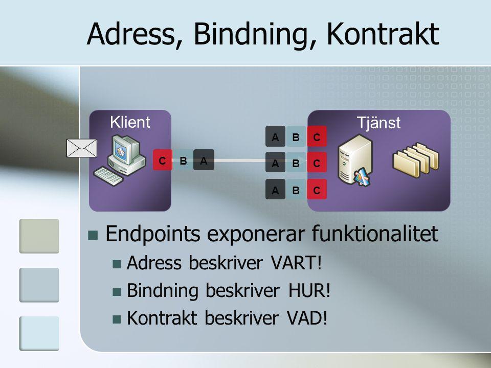 Klient Tjänst Adress, Bindning, Kontrakt A BC CBA CBA CBA Endpoints exponerar funktionalitet Adress beskriver VART! Bindning beskriver HUR! Kontrakt b