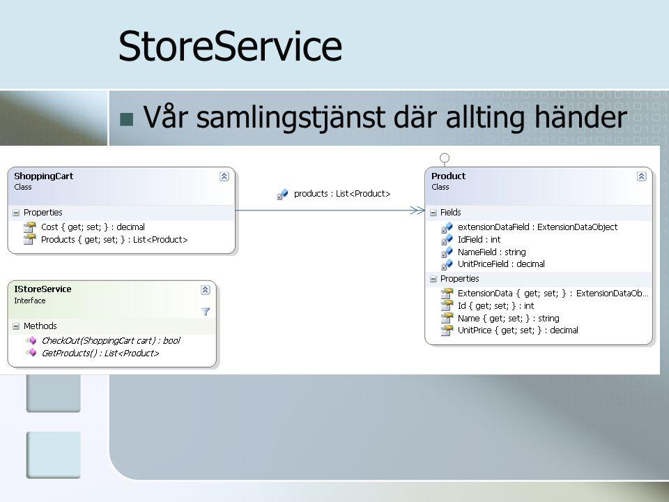 StoreService Vår samlingstjänst där allting händer