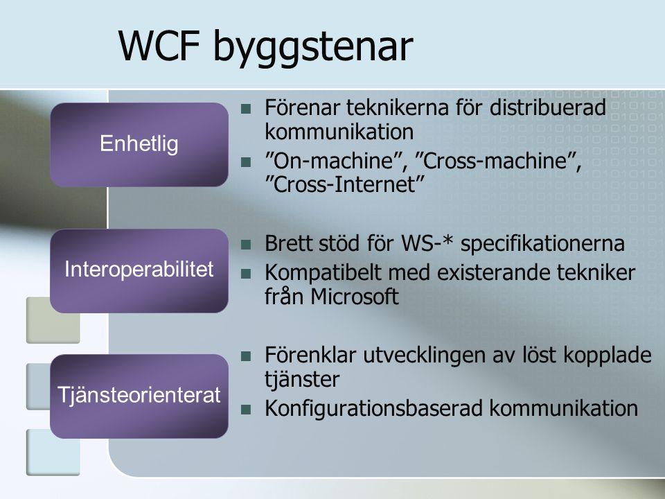 Implementation En implementation av ett interface Klassen kallas då Service Type [ServiceContract] public interface IOrderEntry { [OperationContract(IsOneWay = true)] void PlaceOrder(PurchaseOrder order); } internal class OrderEntryService : IOrderEntry { void IOrderEntry.PlaceOrder(PurchaseOrder order) { //Your code goes here }