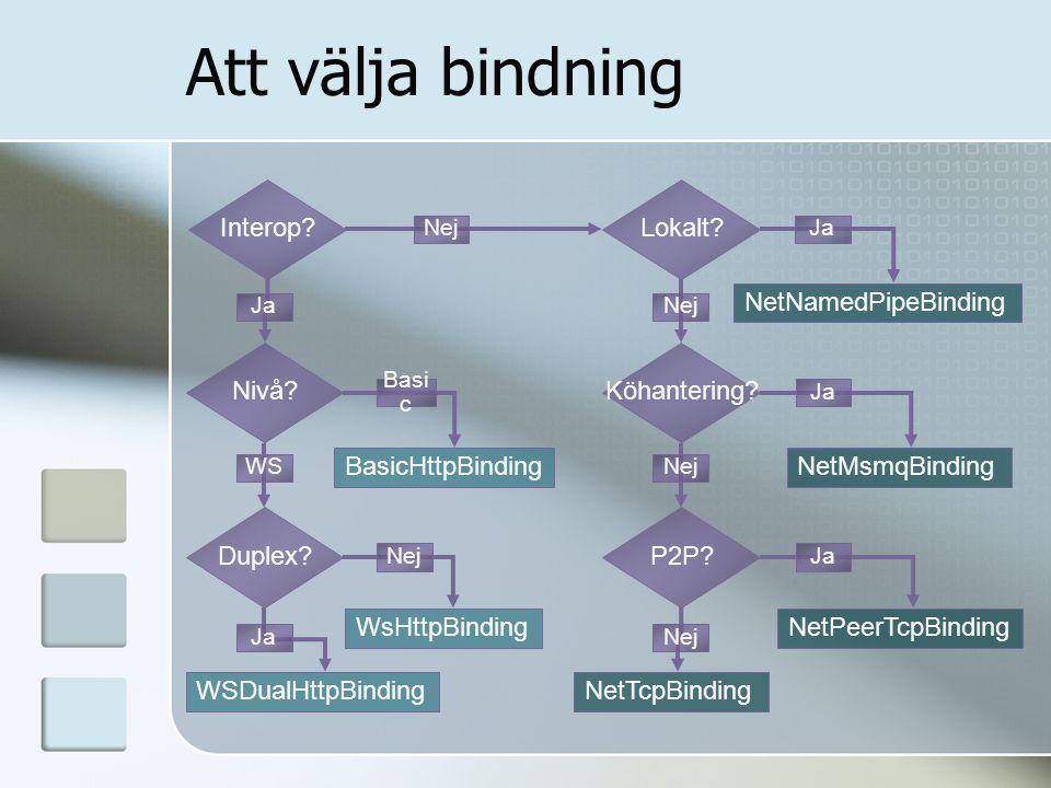 Att välja bindning BasicHttpBinding WsHttpBinding Interop? Nivå? Duplex? WSDualHttpBinding NetNamedPipeBinding NetMsmqBinding NetPeerTcpBinding NetTcp