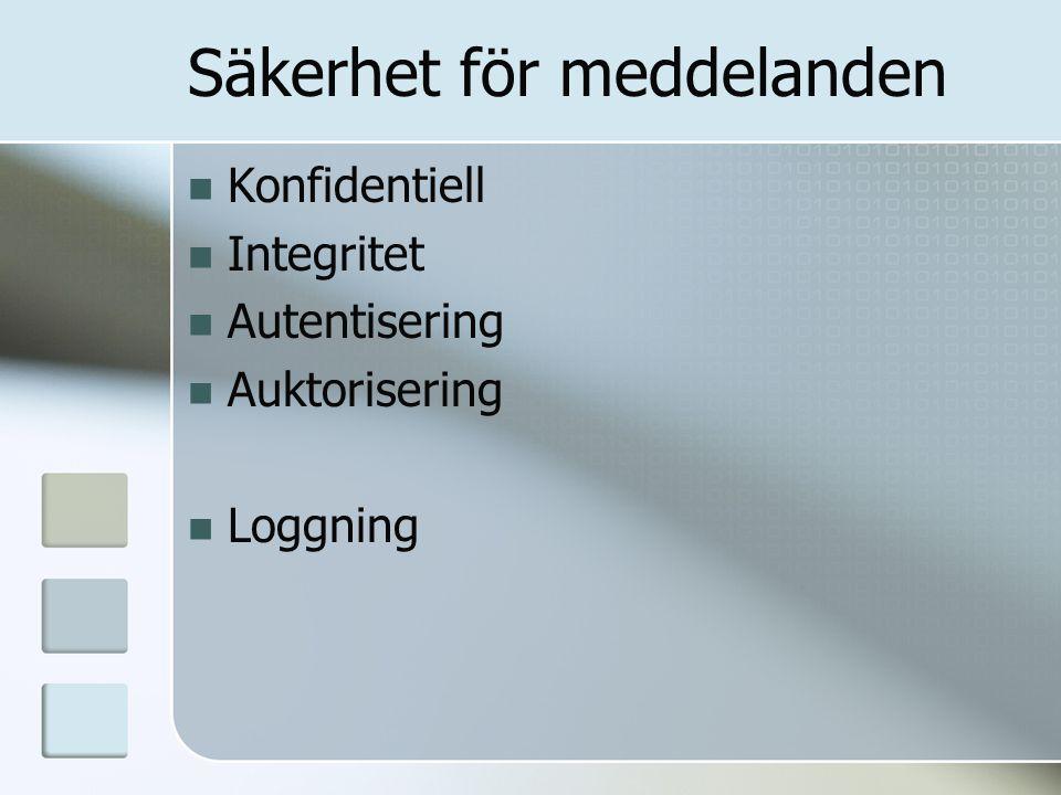 Säkerhet för meddelanden Konfidentiell Integritet Autentisering Auktorisering Loggning