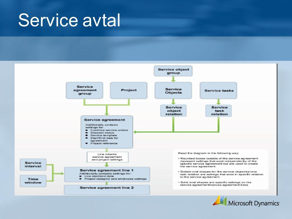 Service avtal