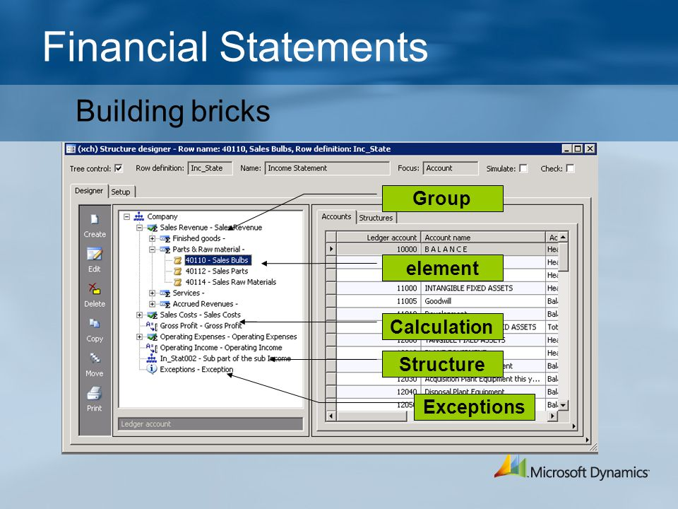 Financial Statements Building bricks Group element Calculation Structure Exceptions