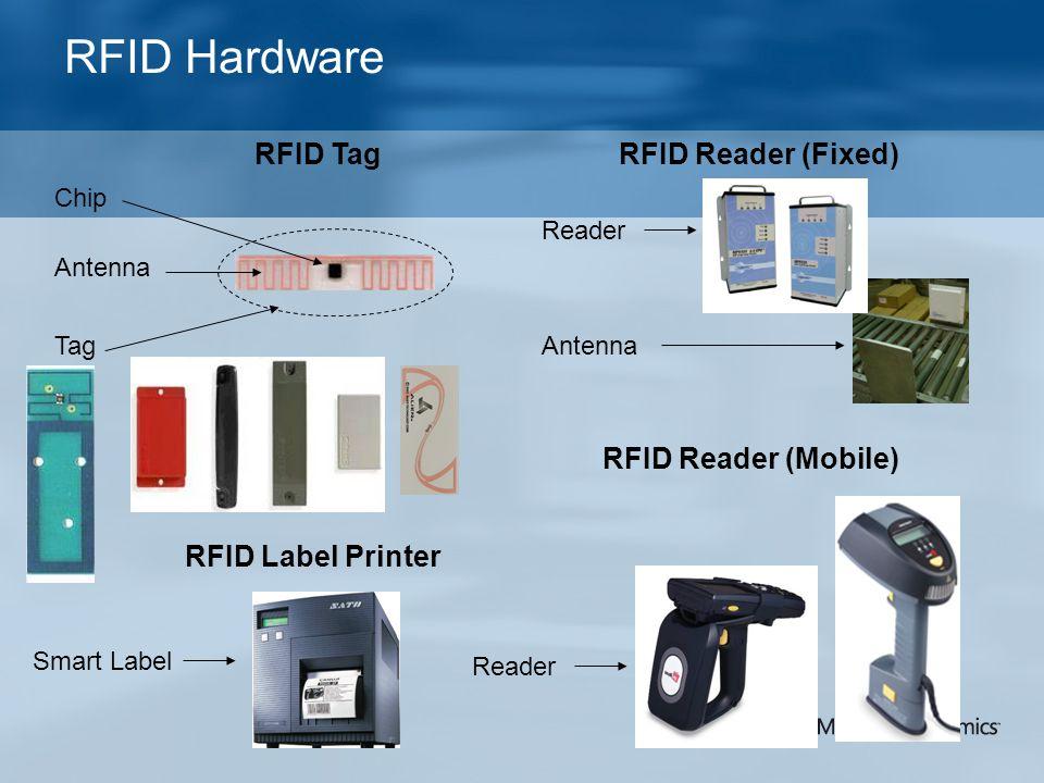 RFID Hardware Chip Antenna Tag RFID Tag Reader Antenna RFID Reader (Fixed) RFID Reader (Mobile) Reader RFID Label Printer Smart Label