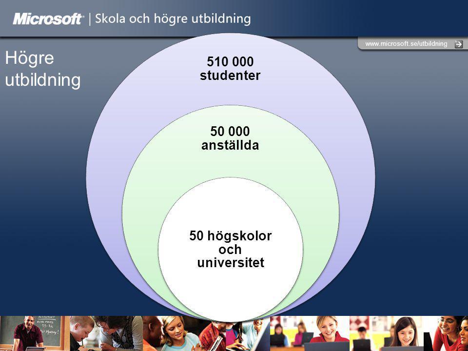 www.microsoft.se/utbildning 510 000 studenter 50 000 anställda 50 högskolor och universitet Högre utbildning