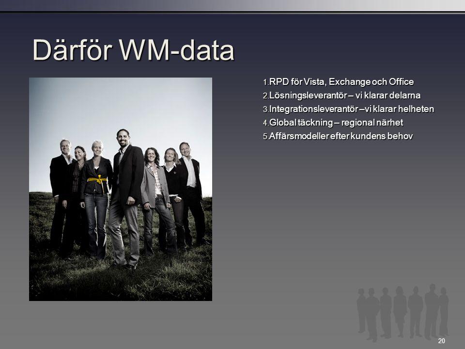 20 Därför WM-data 1. RPD för Vista, Exchange och Office 2. Lösningsleverantör – vi klarar delarna 3. Integrationsleverantör –vi klarar helheten 4. Glo