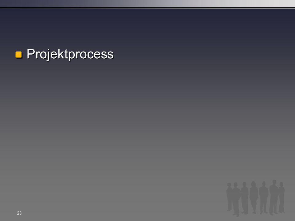 23 Projektprocess