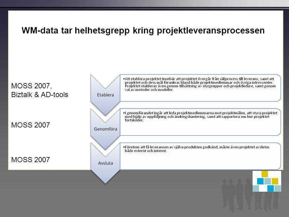 WM-data tar helhetsgrepp kring projektleveransprocessen MOSS 2007, Biztalk & AD-toolsMOSS 2007