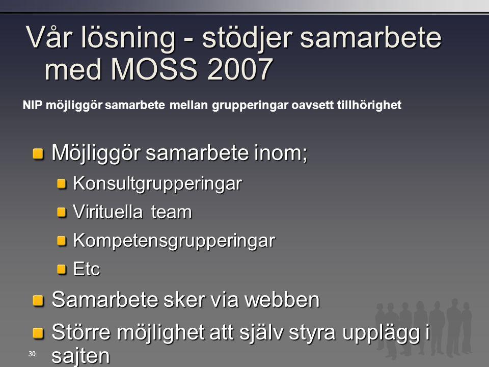 30 Vår lösning - stödjer samarbete med MOSS 2007 Möjliggör samarbete inom; Konsultgrupperingar Virituella team KompetensgrupperingarEtc Samarbete sker