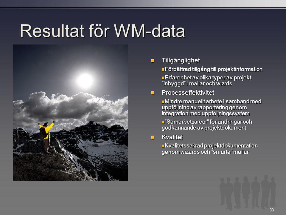 """33 Resultat för WM-data Tillgänglighet Förbättrad tillgång till projektinformation Erfarenhet av olika typer av projekt """"inbyggd"""" i mallar och wizrds"""