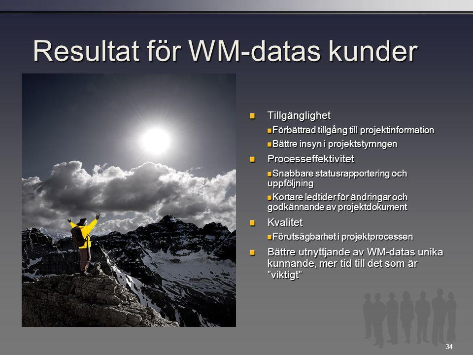 34 Resultat för WM-datas kunder Tillgänglighet Förbättrad tillgång till projektinformation Bättre insyn i projektstyrnngen Processeffektivitet Snabbar