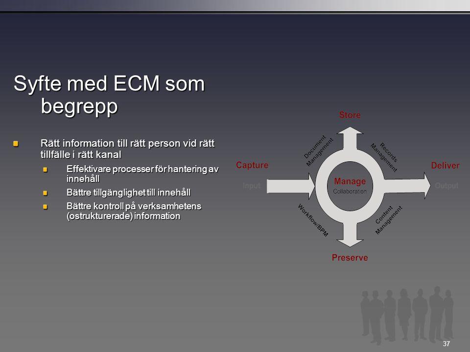 37 Syfte med ECM som begrepp Rätt information till rätt person vid rätt tillfälle i rätt kanal Effektivare processer för hantering av innehåll Bättre