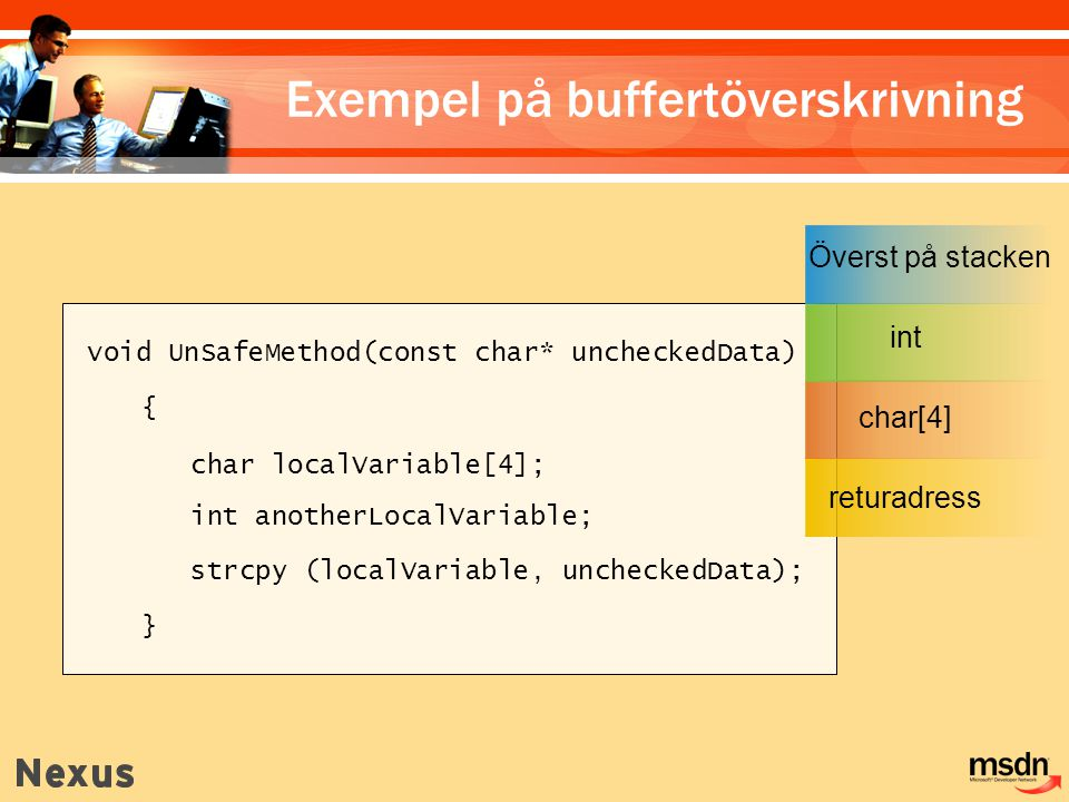 void UnSafeMethod(const char* uncheckedData) { int anotherLocalVariable; strcpy (localVariable, uncheckedData); } char localVariable[4]; Överst på stacken int char[4] returadress Exempel på buffertöverskrivning