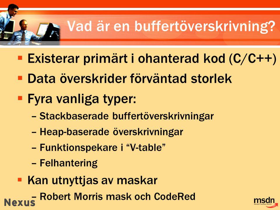  Existerar primärt i ohanterad kod (C/C++)  Data överskrider förväntad storlek  Fyra vanliga typer: –Stackbaserade buffertöverskrivningar –Heap-baserade överskrivningar –Funktionspekare i V-table –Felhantering  Kan utnyttjas av maskar –Robert Morris mask och CodeRed Vad är en buffertöverskrivning