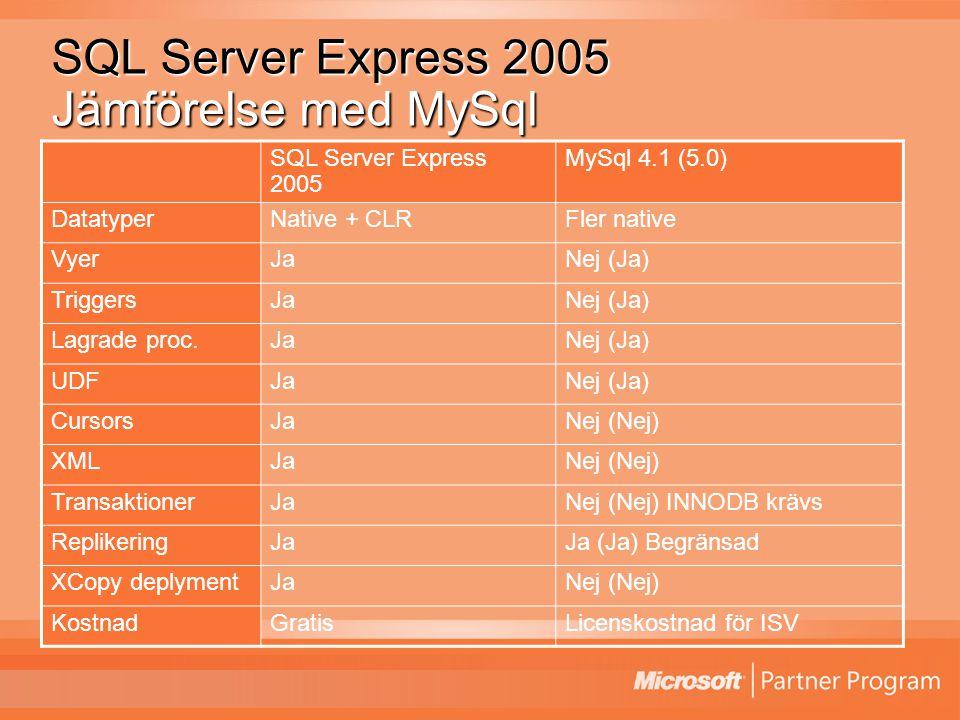SQL Server Express 2005 Jämförelse med MySql SQL Server Express 2005 MySql 4.1 (5.0) DatatyperNative + CLRFler native VyerJaNej (Ja) TriggersJaNej (Ja) Lagrade proc.JaNej (Ja) UDFJaNej (Ja) CursorsJaNej (Nej) XMLJaNej (Nej) TransaktionerJaNej (Nej) INNODB krävs ReplikeringJaJa (Ja) Begränsad XCopy deplymentJaNej (Nej) KostnadGratisLicenskostnad för ISV