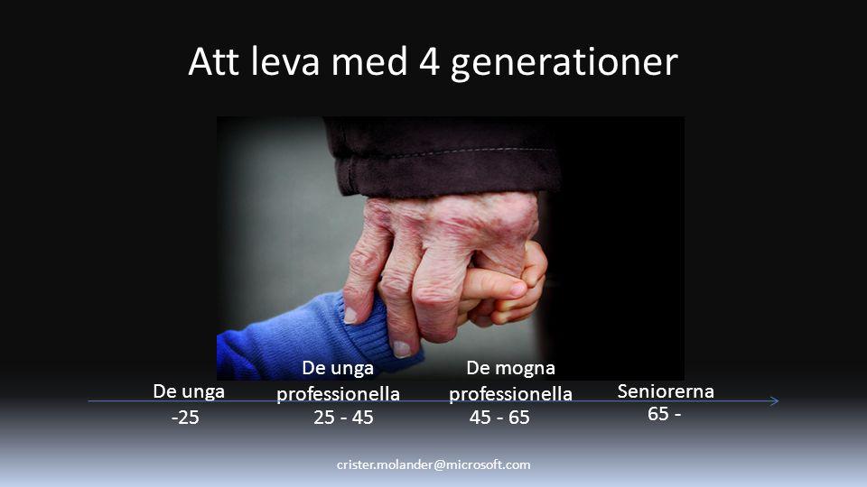 Att leva med 4 generationer -2525 - 4545 - 65 65 - De unga De unga professionella De mogna professionella Seniorerna crister.molander@microsoft.com