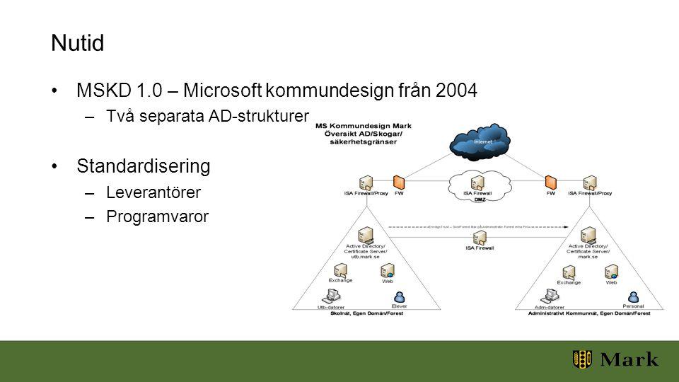 Nutid MSKD 1.0 – Microsoft kommundesign från 2004 –Två separata AD-strukturer Standardisering –Leverantörer –Programvaror