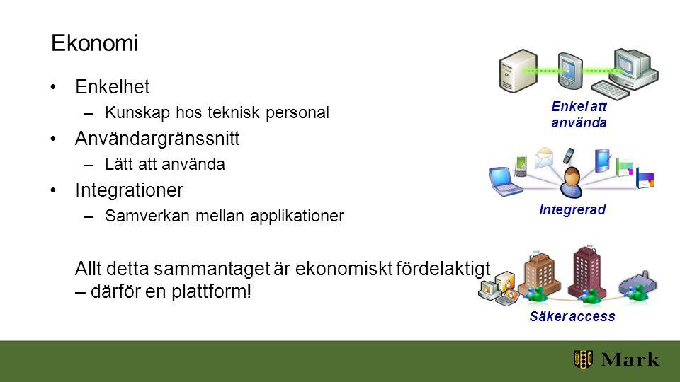 Ekonomi Enkelhet –Kunskap hos teknisk personal Användargränssnitt –Lätt att använda Integrationer –Samverkan mellan applikationer Allt detta sammantaget är ekonomiskt fördelaktigt – därför en plattform.