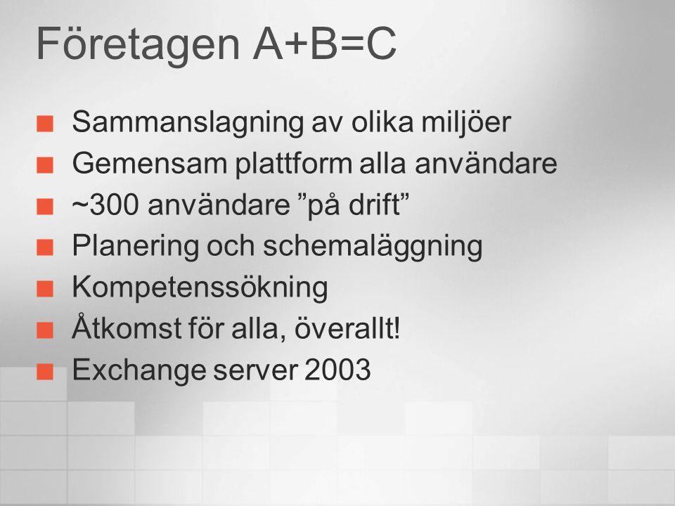 Företagen A+B=C Sammanslagning av olika miljöer Gemensam plattform alla användare ~300 användare på drift Planering och schemaläggning Kompetenssökning Åtkomst för alla, överallt.