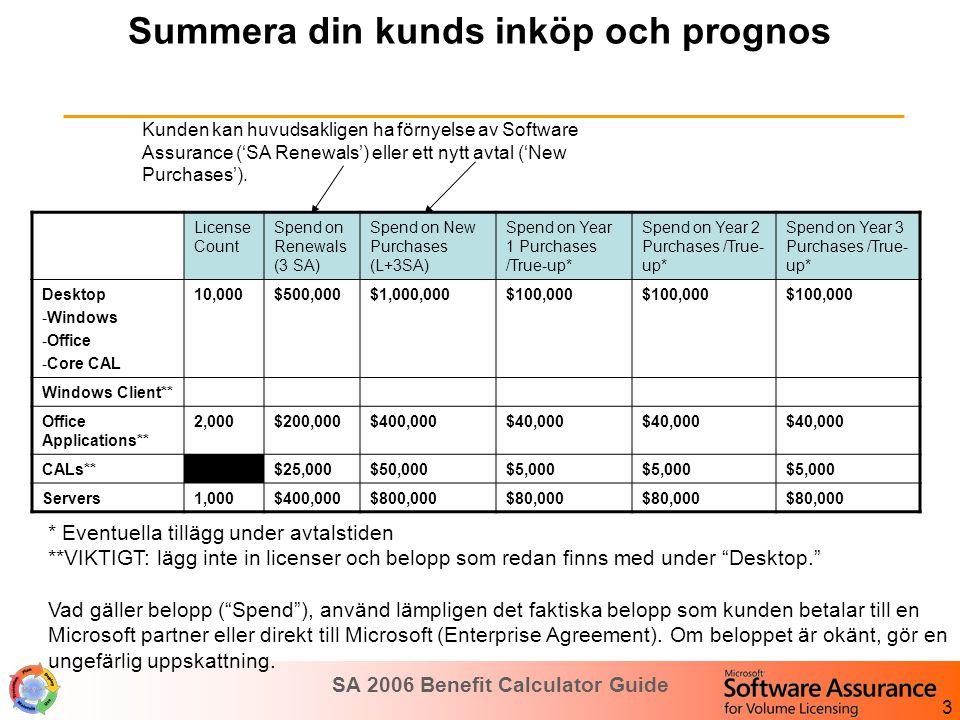 SA 2006 Benefit Calculator Guide 14 Gå igenom Excel-rapporten
