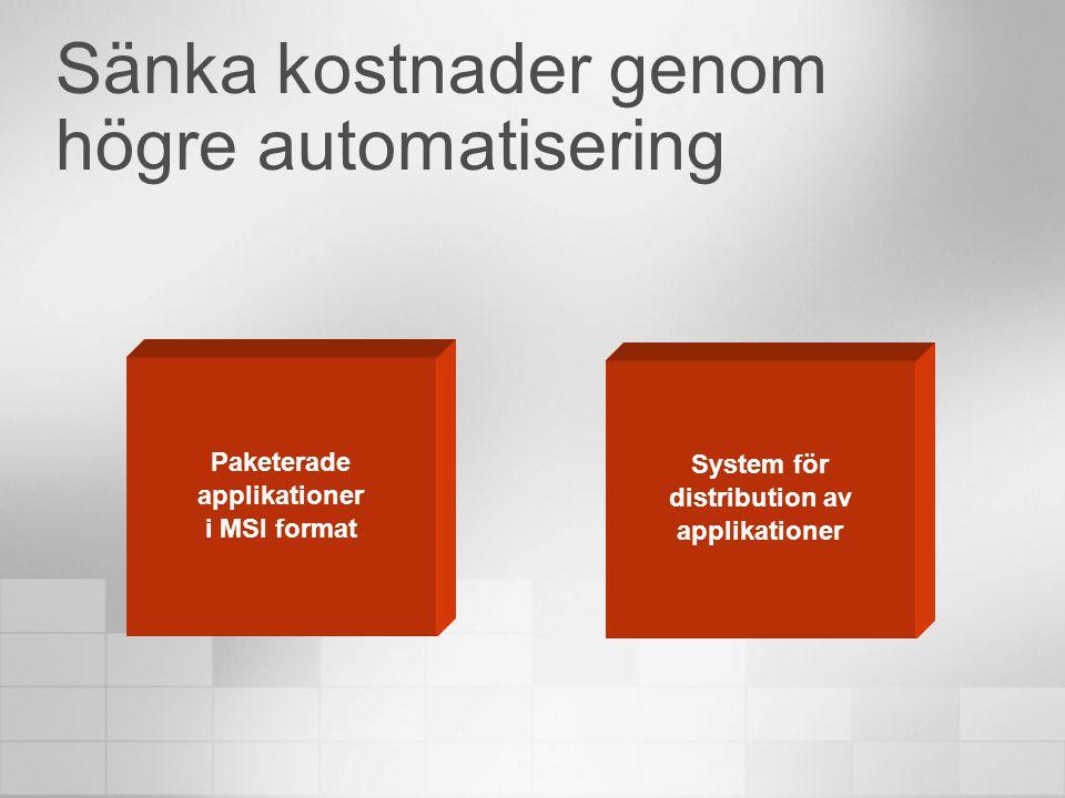 Sänka kostnader genom högre automatisering Paketerade applikationer i MSI format System för distribution av applikationer