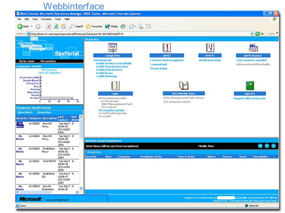 Webbinterface