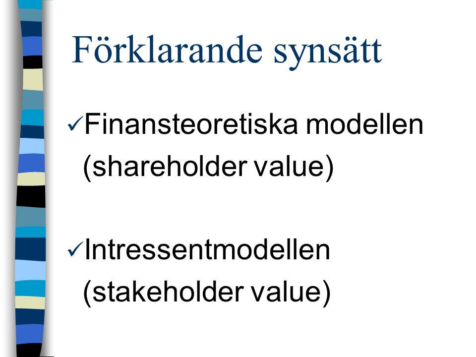 Finansteoretisk modell Intressent- modell PrioriteringVinst går före ansvar Ansvar går före vinst Syn på organisa- tionen InstrumentellSamarbete, en uppsättning kontrakt Syfte med organisa- tionen Att tillgodose ägarens intresse Att tillgodose intressen hos de parter som är involverade i bolaget