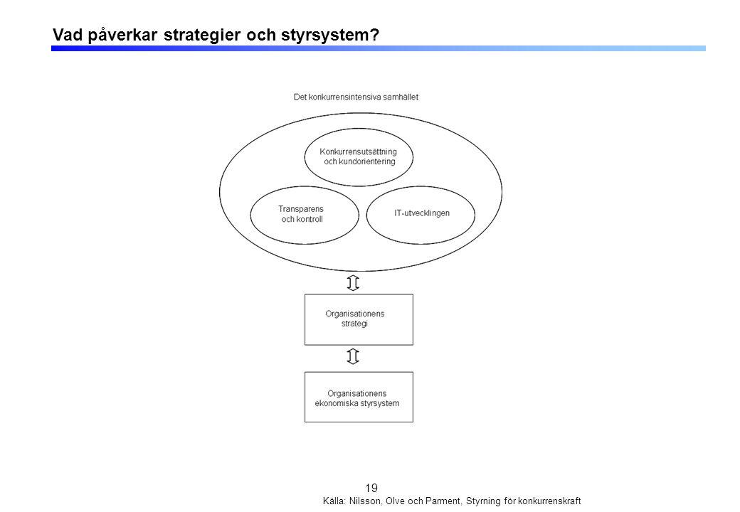 19 Vad påverkar strategier och styrsystem? Källa: Nilsson, Olve och Parment, Styrning för konkurrenskraft