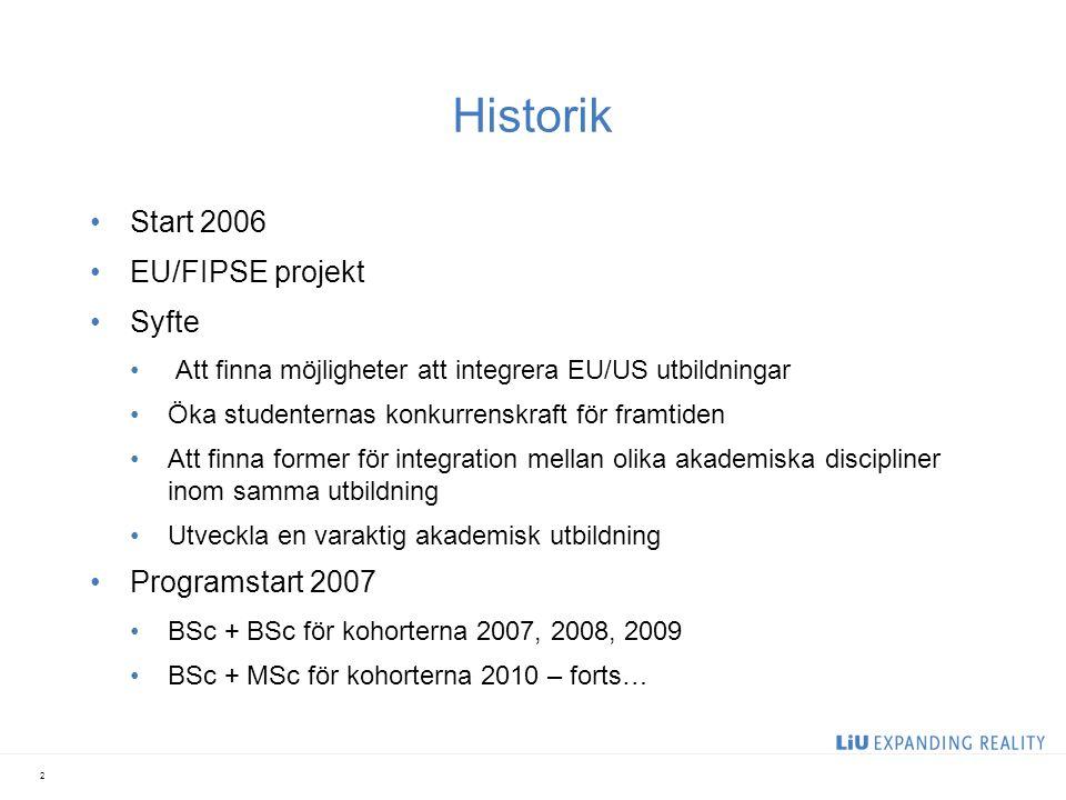 Historik Start 2006 EU/FIPSE projekt Syfte Att finna möjligheter att integrera EU/US utbildningar Öka studenternas konkurrenskraft för framtiden Att finna former för integration mellan olika akademiska discipliner inom samma utbildning Utveckla en varaktig akademisk utbildning Programstart 2007 BSc + BSc för kohorterna 2007, 2008, 2009 BSc + MSc för kohorterna 2010 – forts… 2