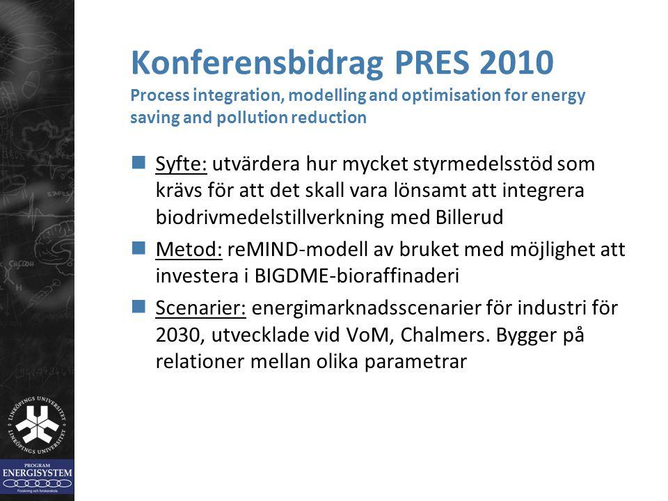 Konferensbidrag PRES 2010 Process integration, modelling and optimisation for energy saving and pollution reduction Syfte: utvärdera hur mycket styrme