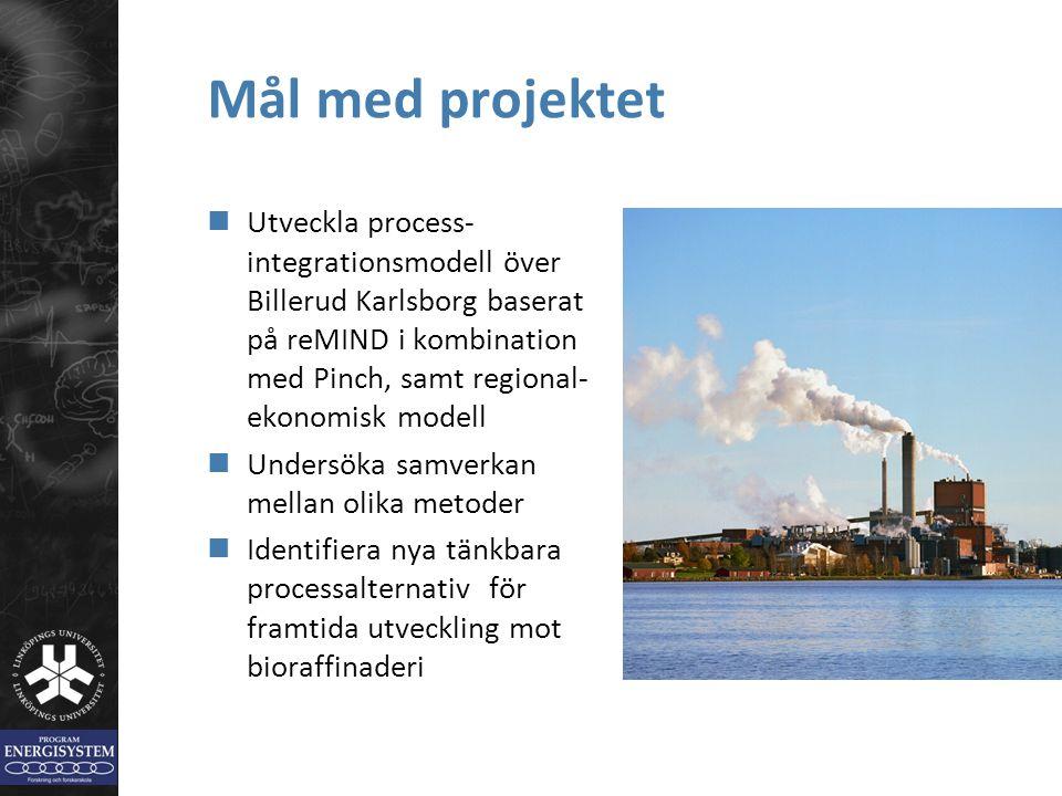 Mål med projektet Utveckla process- integrationsmodell över Billerud Karlsborg baserat på reMIND i kombination med Pinch, samt regional- ekonomisk mod
