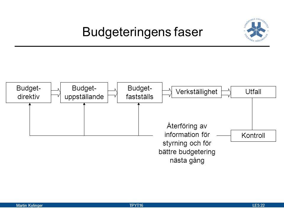 Martin KylingerTPYT16LE5:23 Budgetsystem Försäljningsbudget Tillverkningsbudget Personal- och lönebudget Materialbudget Omkostnadsbudget Avskrivningsbudget Investeringsbudget Förråds- och inköpsbudget Resultatbudget Likviditetsbudget DelbudgetarTotalbudgetar
