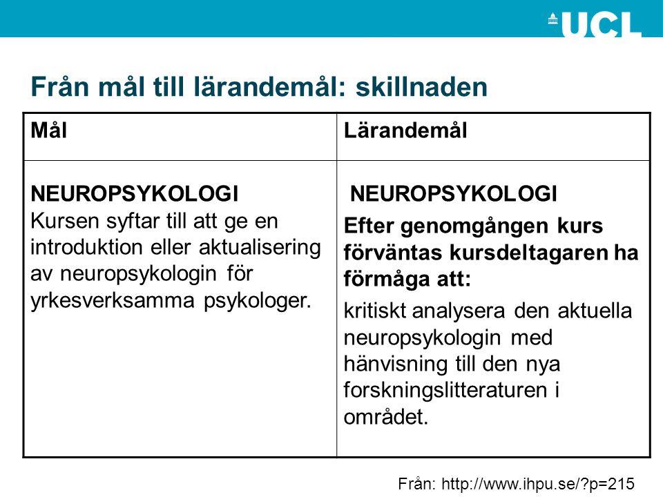 Från mål till lärandemål: skillnaden Mål NEUROPSYKOLOGI Kursen syftar till att ge en introduktion eller aktualisering av neuropsykologin för yrkesverk