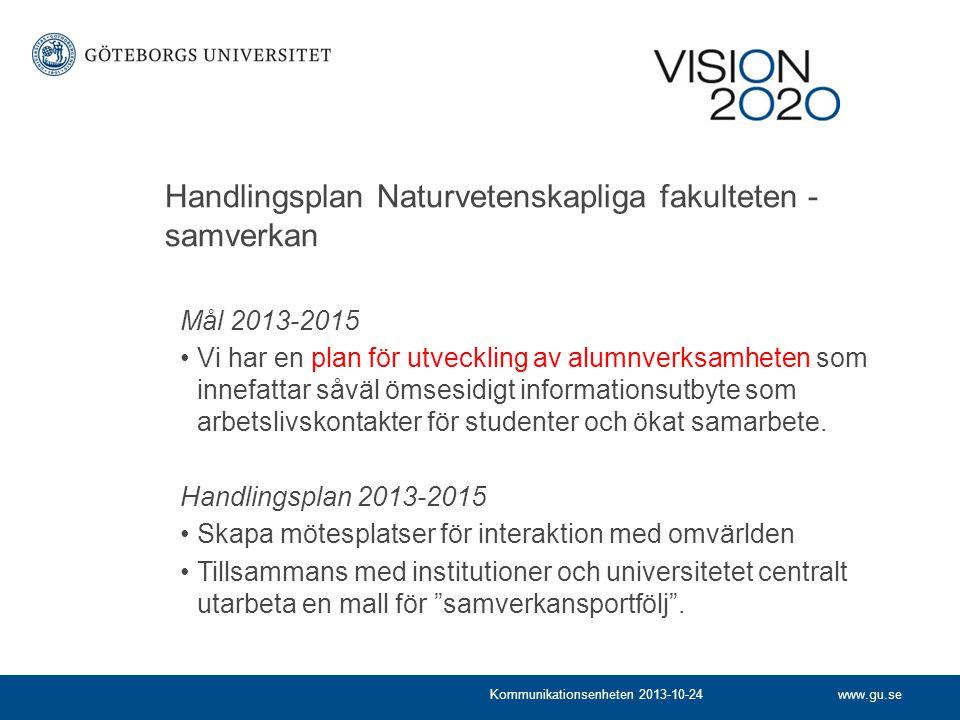 www.gu.seKommunikationsenheten 2013-10-24 Handlingsplan Naturvetenskapliga fakulteten - samverkan Mål 2013-2015 Vi har en plan för utveckling av alumnverksamheten som innefattar såväl ömsesidigt informationsutbyte som arbetslivskontakter för studenter och ökat samarbete.