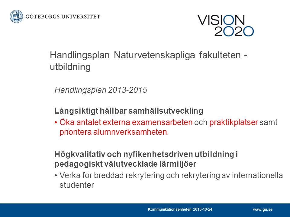 www.gu.seKommunikationsenheten 2013-10-24 Handlingsplan Naturvetenskapliga fakulteten - utbildning Handlingsplan 2013-2015 Långsiktigt hållbar samhäll