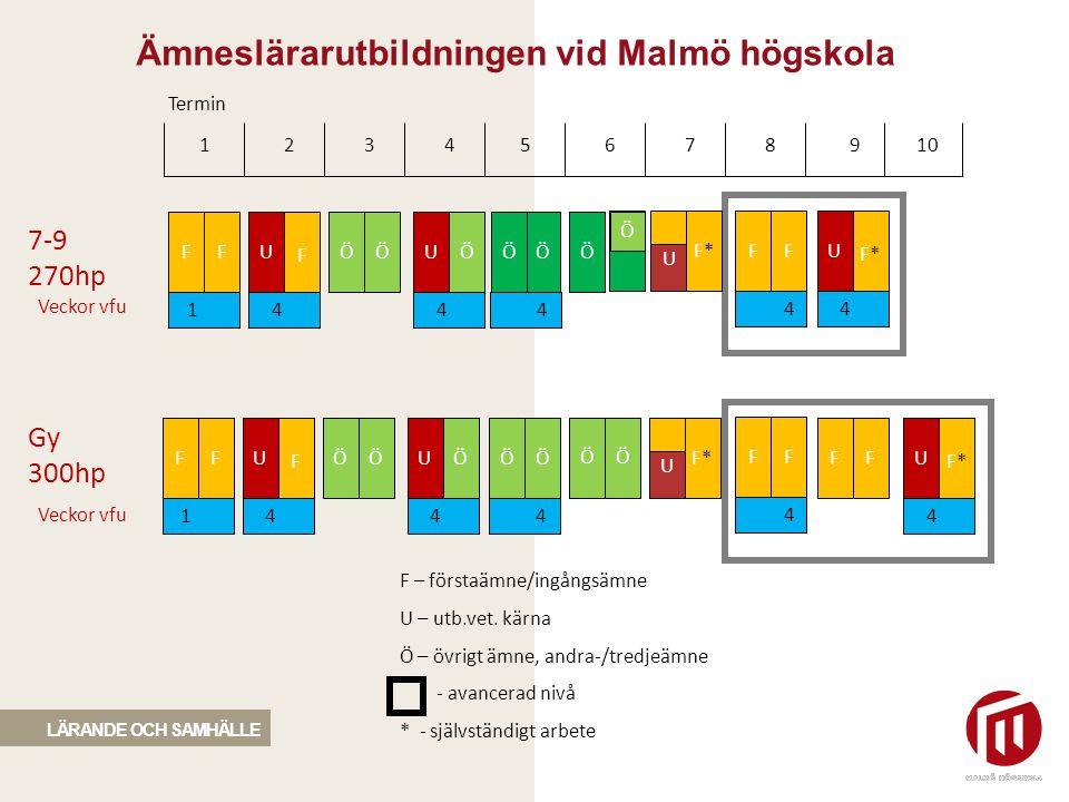 LÄRANDE OCH SAMHÄLLE Ämneslärarutbildningen vid Malmö högskola 1 2 3 4 5 6 7 8 9 10 Termin 7-9 270hp 1 FF F Ö 4 ÖUÖ Veckor vfu F – förstaämne/ingångsä