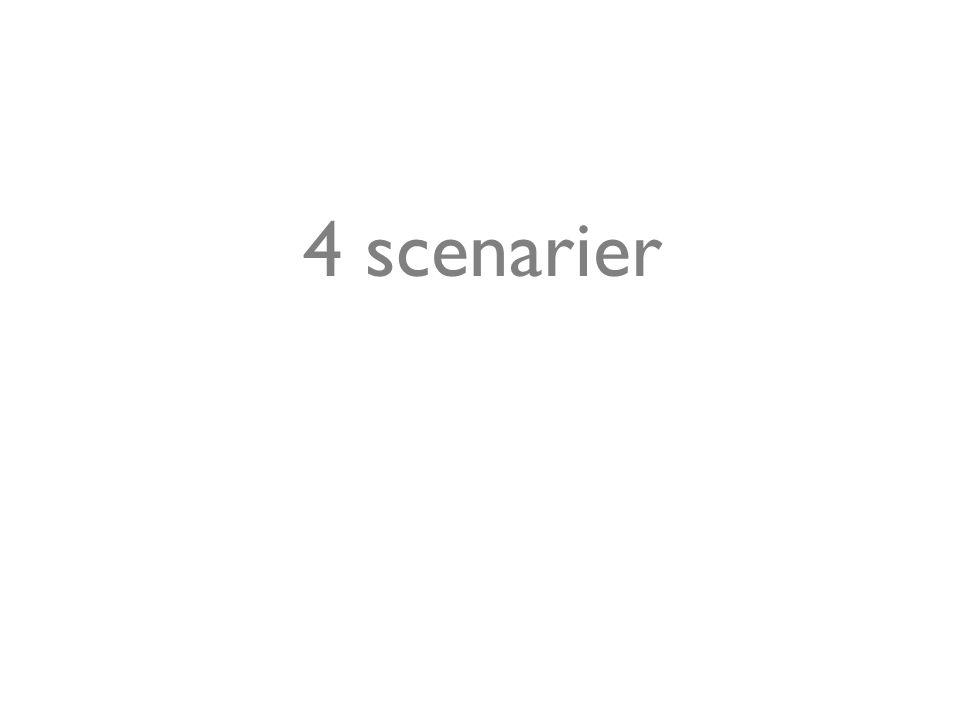 4 scenarier