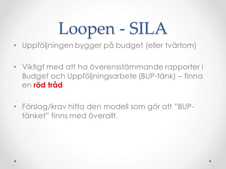 Loopen - SILA Uppföljningen bygger på budget (eller tvärtom) Viktigt med att ha överensstämmande rapporter i Budget och Uppföljningsarbete (BUP-tänk)