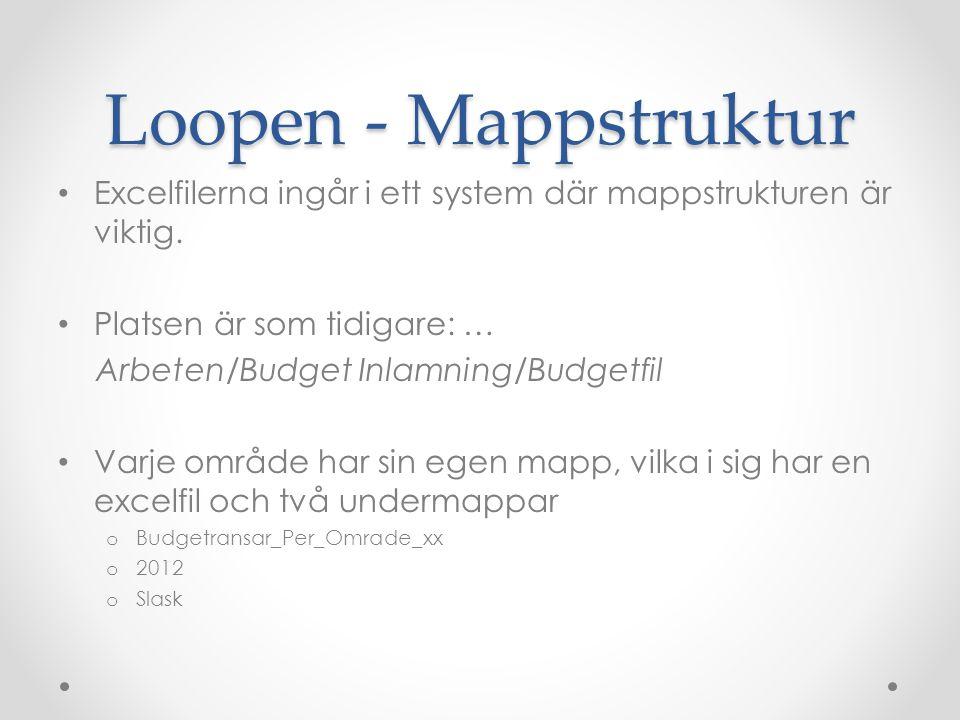 Loopen - Mappstruktur Excelfilerna ingår i ett system där mappstrukturen är viktig. Platsen är som tidigare: … Arbeten/Budget Inlamning/Budgetfil Varj