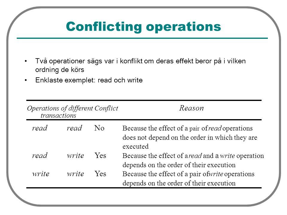 Conflicting operations Två operationer sägs var i konflikt om deras effekt beror på i vilken ordning de körs Enklaste exemplet: read och write Operati