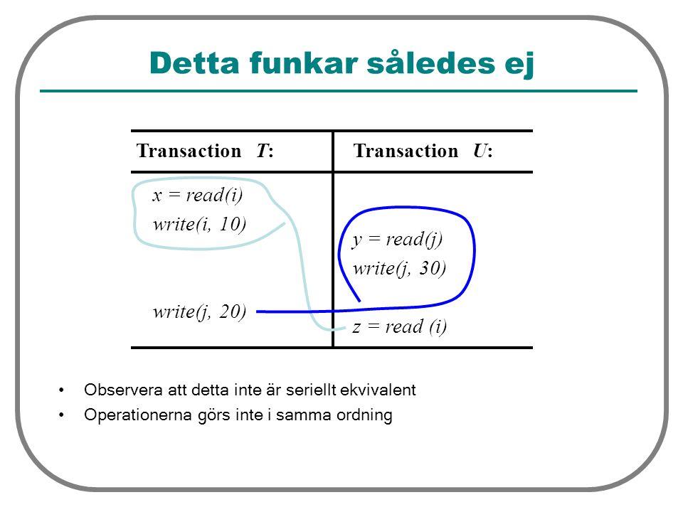 Detta funkar således ej Observera att detta inte är seriellt ekvivalent Operationerna görs inte i samma ordning TransactionT: U: x = read(i) write(i, 10) y = read(j) write(j, 30) write(j, 20) z = read (i)