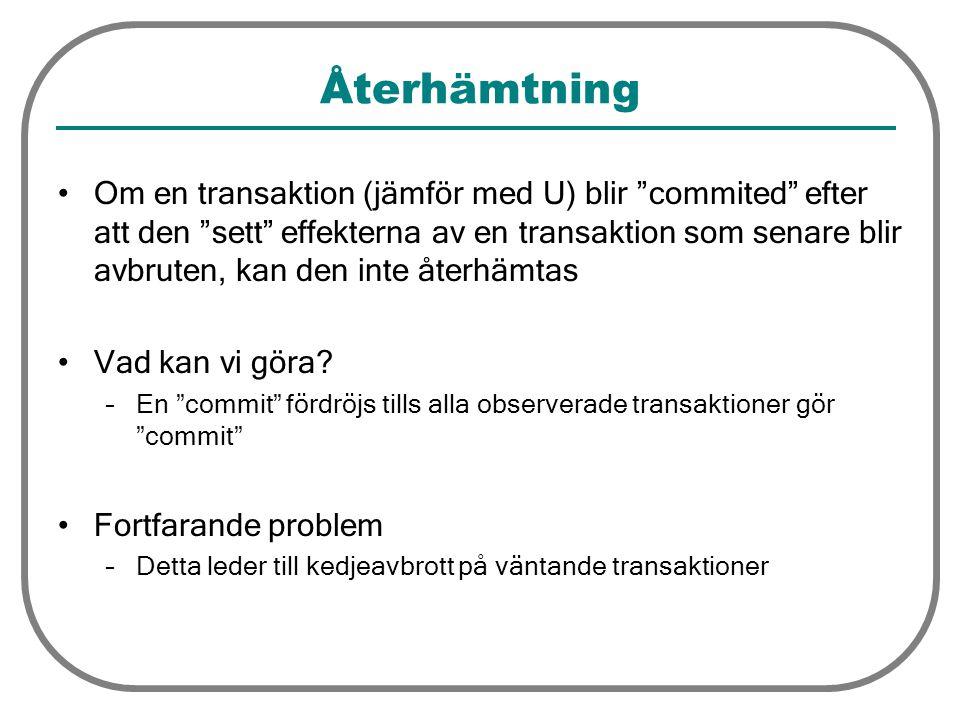 """Återhämtning Om en transaktion (jämför med U) blir """"commited"""" efter att den """"sett"""" effekterna av en transaktion som senare blir avbruten, kan den inte"""