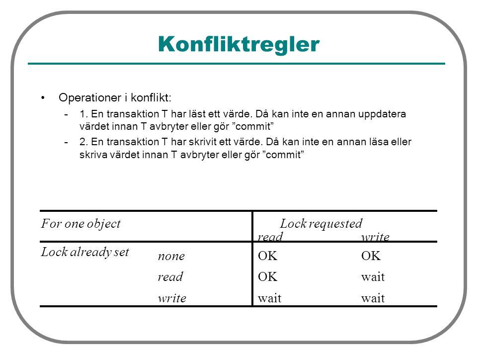 """Konfliktregler Operationer i konflikt: –1. En transaktion T har läst ett värde. Då kan inte en annan uppdatera värdet innan T avbryter eller gör """"comm"""