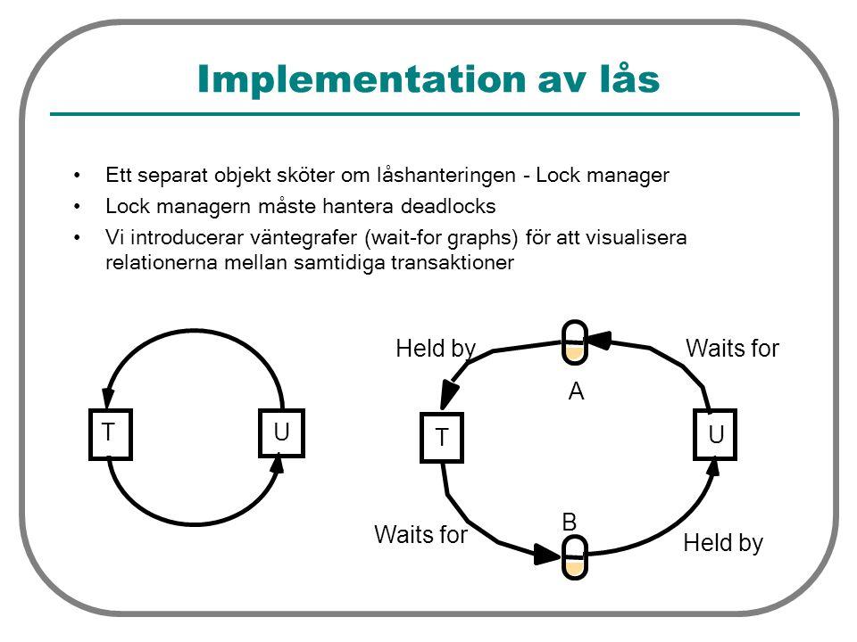 Implementation av lås Ett separat objekt sköter om låshanteringen - Lock manager Lock managern måste hantera deadlocks Vi introducerar väntegrafer (wa