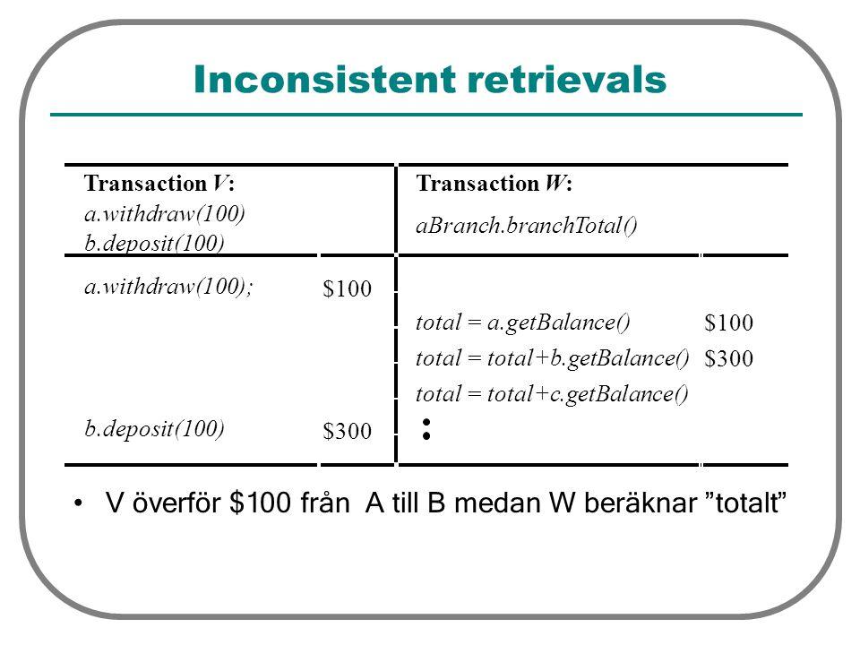 Inconsistent retrievals V överför $100 från A till B medan W beräknar totalt Transaction V: a.withdraw(100) b.deposit(100) Transaction W: aBranch.branchTotal() a.withdraw(100); $100 total = a.getBalance() $100 total = total+b.getBalance() $300 total = total+c.getBalance() b.deposit(100) $300