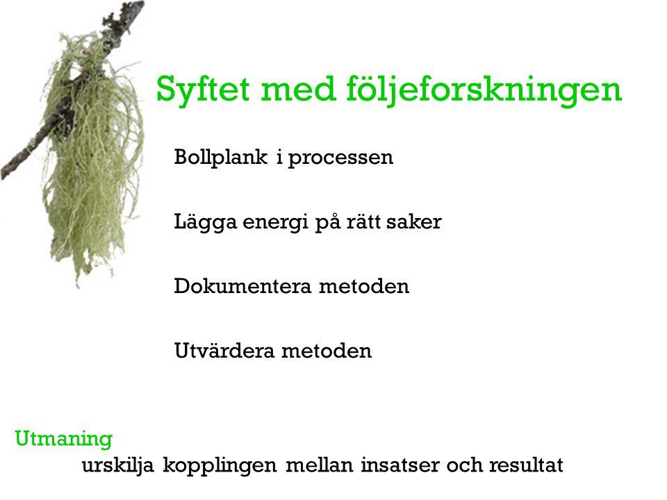 Syftet med följeforskningen Bollplank i processen Lägga energi på rätt saker Dokumentera metoden Utvärdera metoden Utmaning urskilja kopplingen mellan