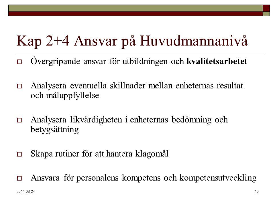 2014-08-2410 Kap 2+4 Ansvar på Huvudmannanivå  Övergripande ansvar för utbildningen och kvalitetsarbetet  Analysera eventuella skillnader mellan enh