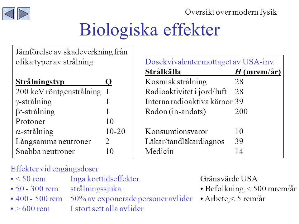 Biologiska effekter Jämförelse av skadeverkning från olika typer av strålning StrålningstypQ 200 keV röntgenstrålning1  -strålning1  - -strålning1 P