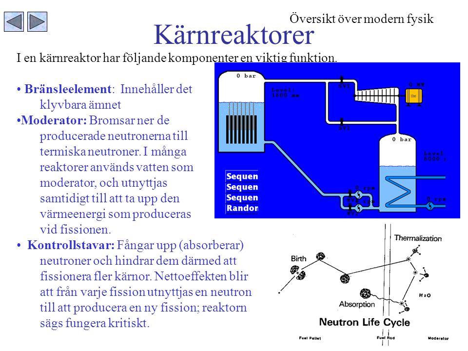 Kärnreaktorer I en kärnreaktor har följande komponenter en viktig funktion. Bränsleelement: Innehåller det klyvbara ämnet Moderator: Bromsar ner de pr