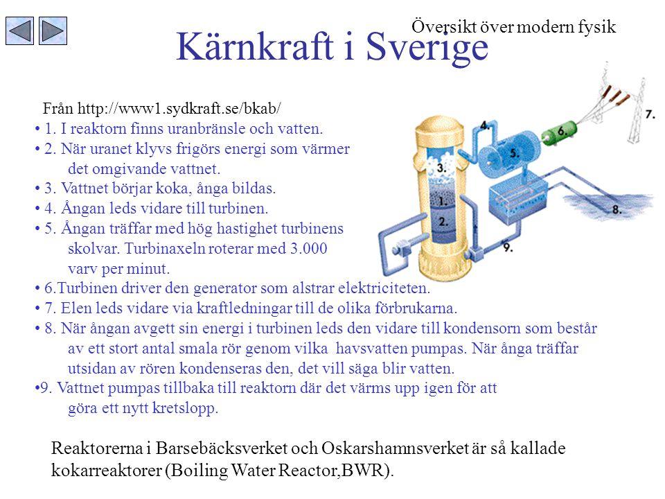 Kärnkraft i Sverige Från http://www1.sydkraft.se/bkab/ 1. I reaktorn finns uranbränsle och vatten. 2. När uranet klyvs frigörs energi som värmer det o